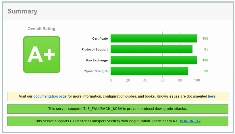 SHA256 Cert Upgrade