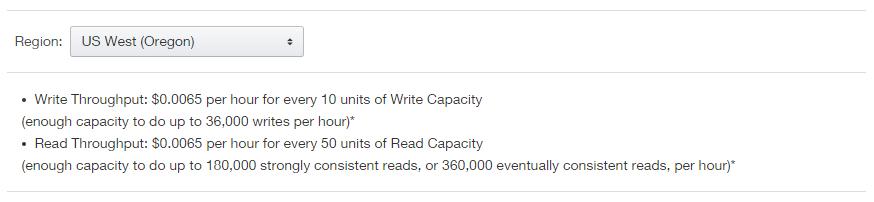Amazon DynamoDB throughput costs