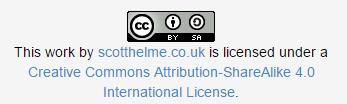 license image