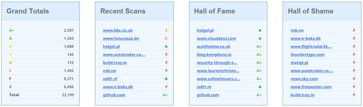home page metrics