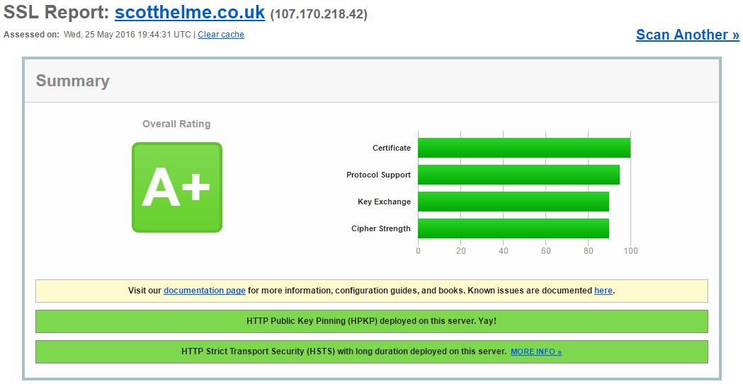 scotthelme.co.uk SSL LAbs results