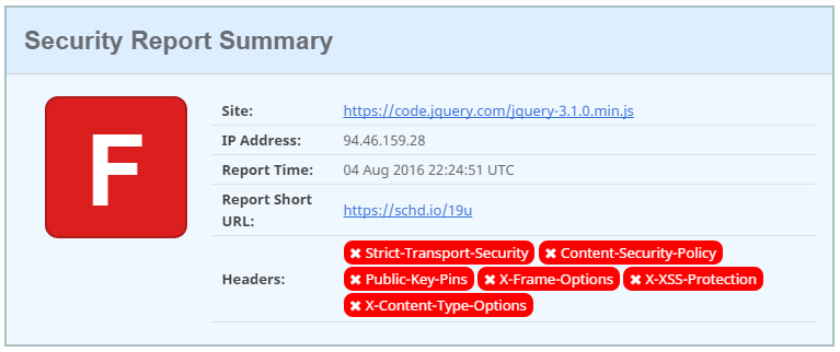 jquery on kquery CDN F grade