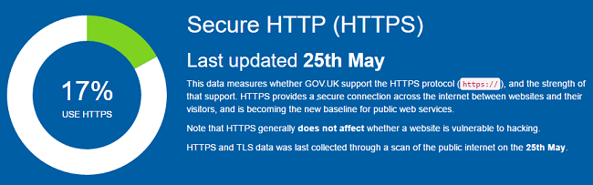 uk gov https stats