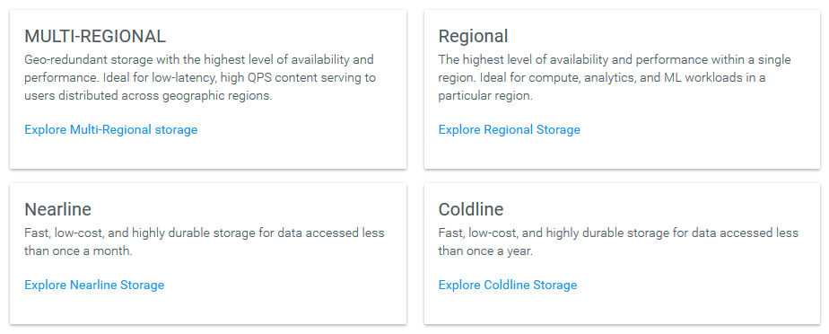 the 4 types of cloud storage