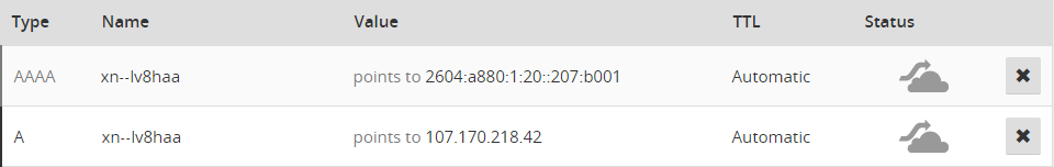 my new cloudflare DNS entries