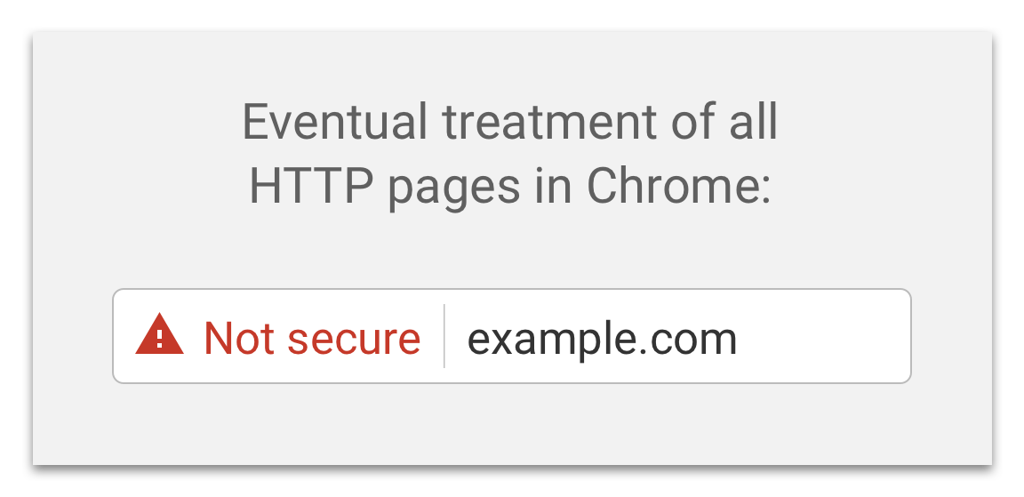 http-is-bad