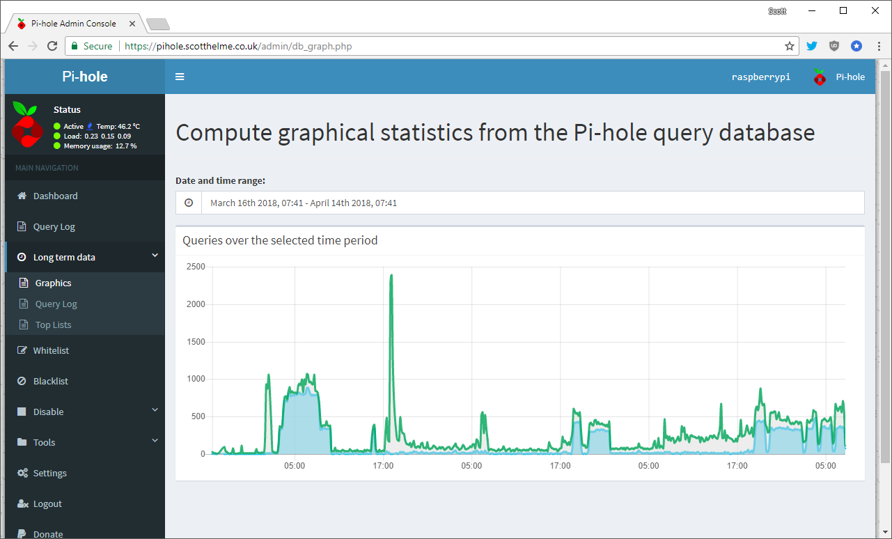pi-hole-queries-long-term