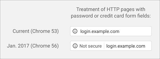 http-not-secure-password